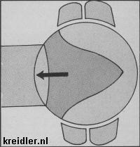 Op tekening en in werkelijkheid hoe een zuigerkop eruit kan zien: de tongen van de poorten moeten netjes gelijk achterwaarts lopen. Is er zoals op de tekening een duidelijke wittige (dus niet blanke) plek aan de rand bij de uitlaatpoort, dan is de kans groot dat er veel hete gassen terugkomen.