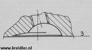 Afb. 3. De zogenaamde 'jockey-pet-kop' is een variant op de kop met squishband. Hij heeft wat minpunten, maar voldoet doorgaans goed. Er kan met de bougiestand gewerkt worden.