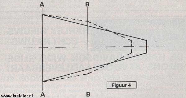 Figuur 4. Verandering van de diameter in vlak A-A betekent verandering van de hele pijp. Verandering in het vlak B-B kan wel. Voorwaarde is weer het constant blijven van het volume van de eindconus.