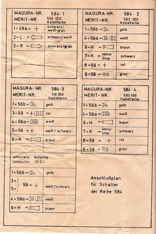 Aansluitplan Magura schakelaar serie 584