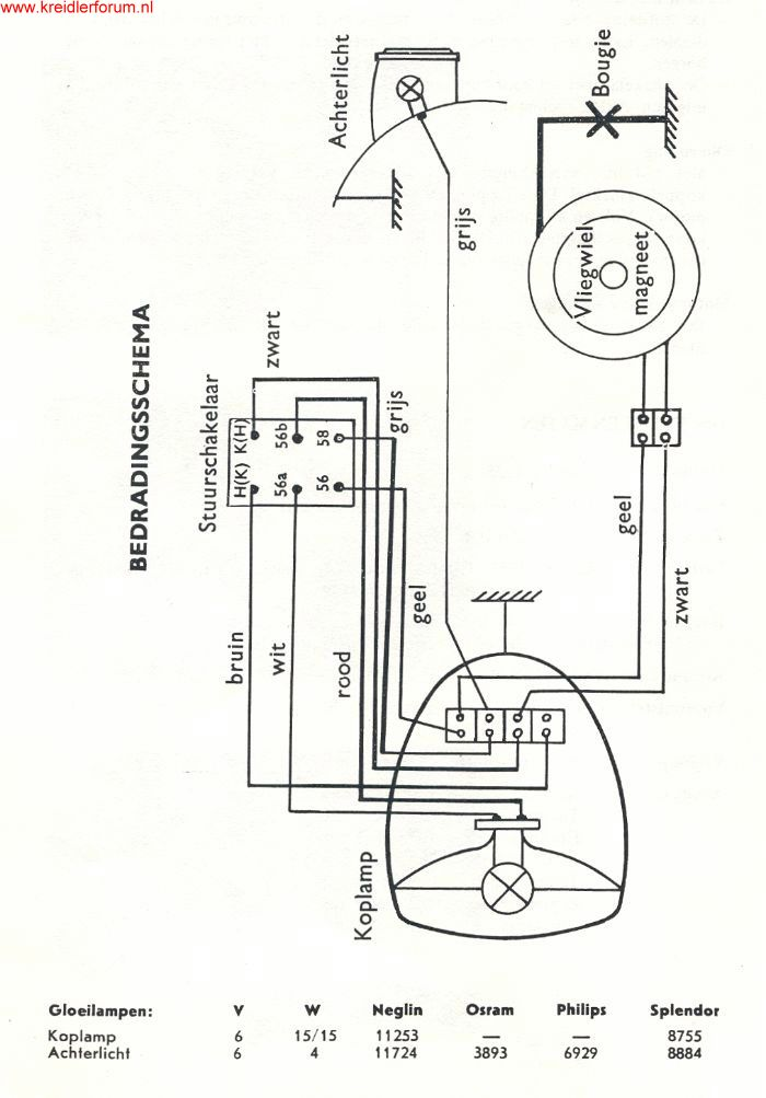 kreidler wiring diagram kreidler discover your wiring diagram maarten s kreidler club toon onderwerp kreidler rm 4speed