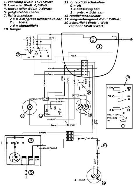 faq  bedrading schema u0026 39 s - alle schema u0026 39 s online